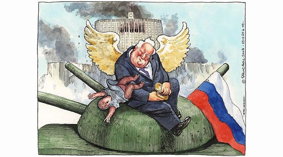 Yeltsin's Restoration of Capitalism